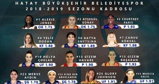 Hatay Büyükşehir 2018-2019 sezonu kadrosunu açıkladı